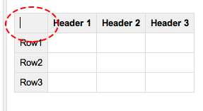 example of cursor placement to input headers into a table